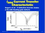 i ddq current transfer characteristic