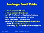 leakage fault table