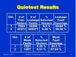 quietest results1
