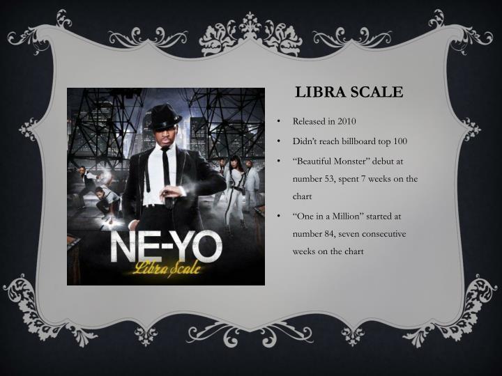 Libra Scale