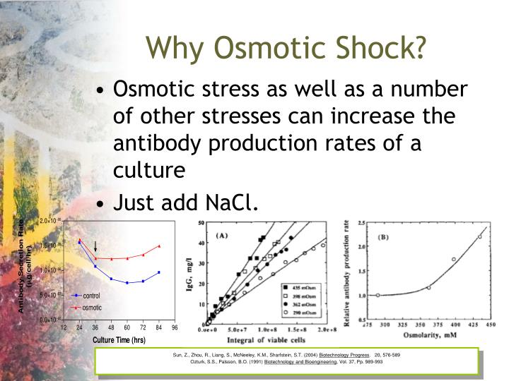 Why Osmotic Shock?