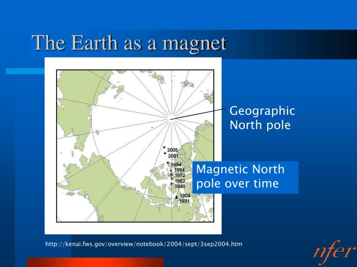 The Earth as a magnet