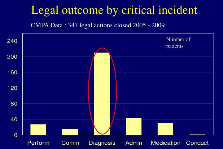 Legal outcome by critical incident