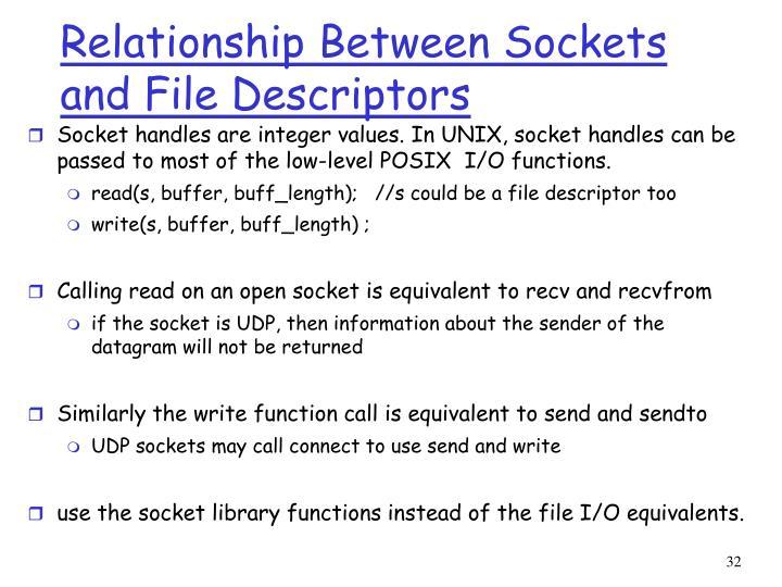 Relationship Between Sockets and File Descriptors