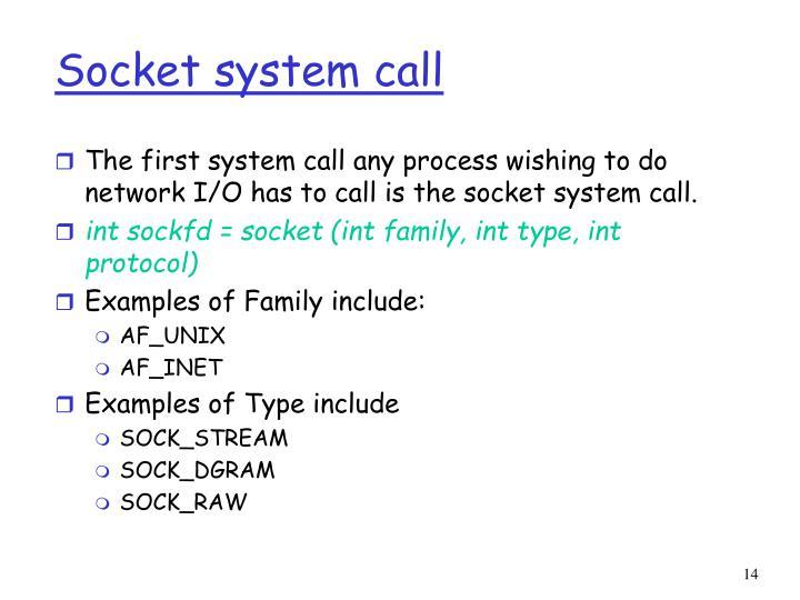 Socket system call