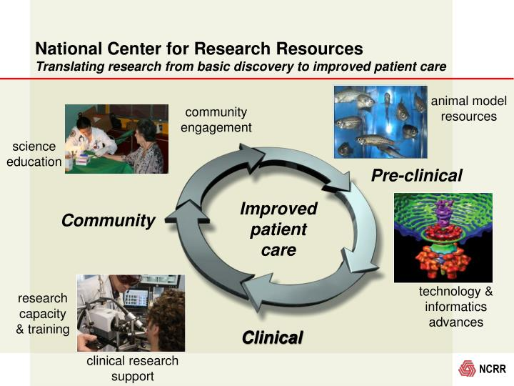 National Center for Research Resources