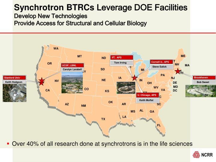 Synchrotron BTRCs