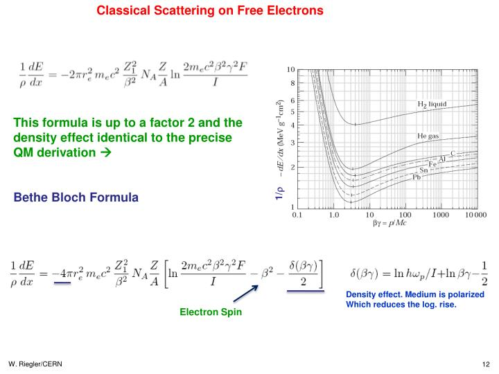 Classical Scattering on Free Electrons