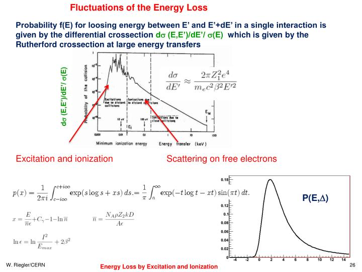 Fluctuations of the Energy Loss