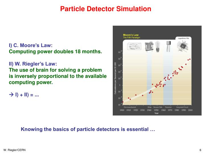 Particle Detector Simulation