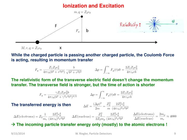 Ionization and Excitation