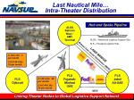 last nautical mile intra theater distribution