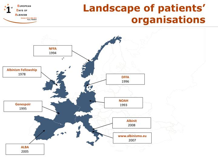 Landscape of patients organisations