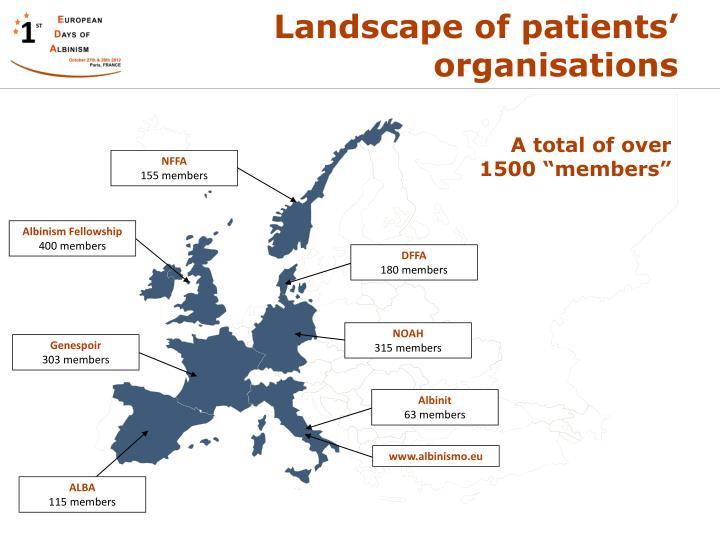 Landscape of patients organisations1