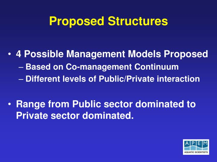 Proposed Structures