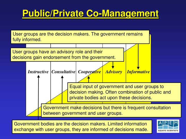 User groups are the decision makers. The government remains fully informed.