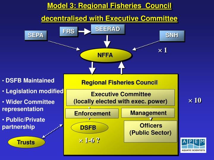 Model 3: Regional Fisheries  Council