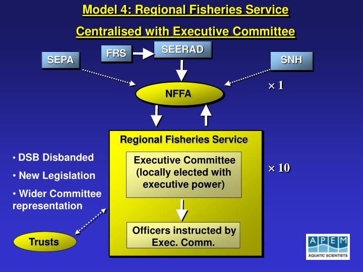 Model 4: Regional Fisheries Service