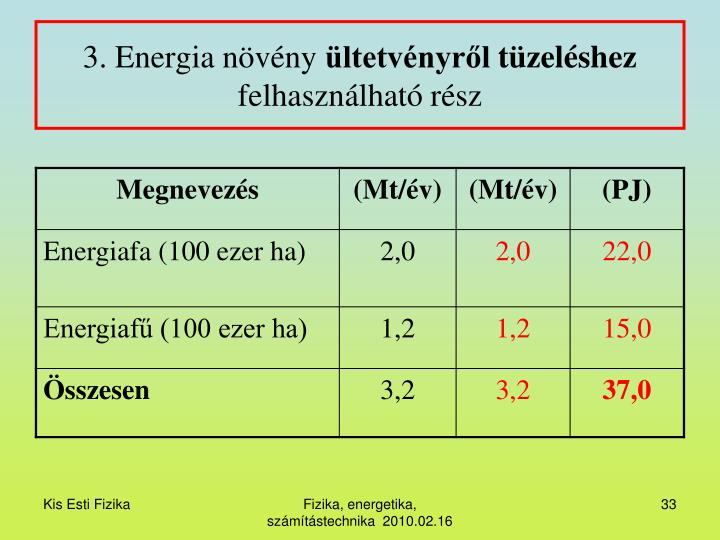3. Energia növény