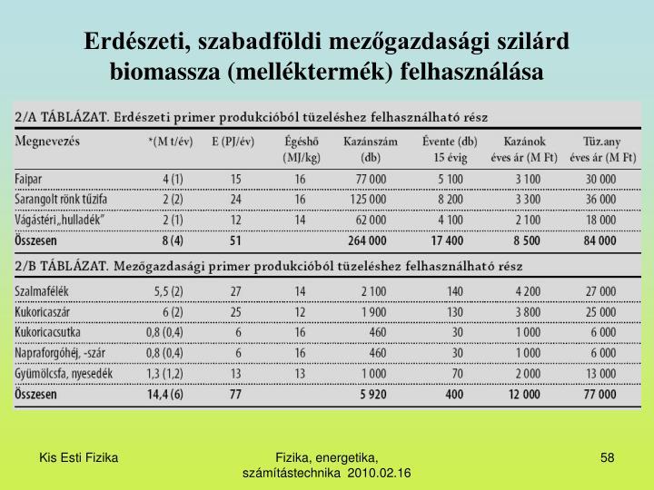 Erdészeti, szabadföldi mezőgazdasági szilárd biomassza (melléktermék) felhasználása