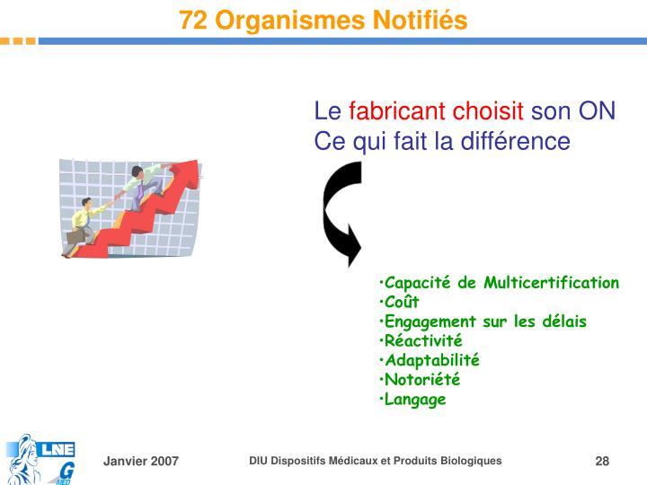 72 Organismes Notifiés