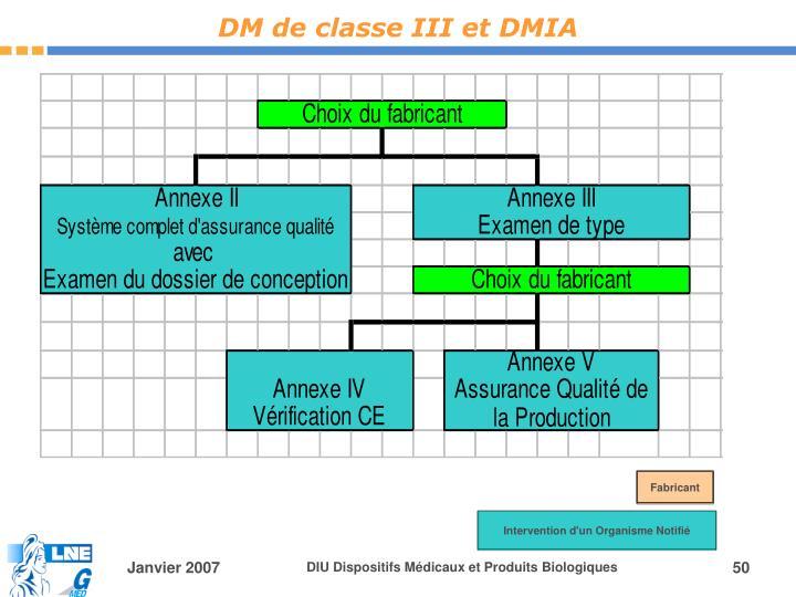 DM de classe III et DMIA