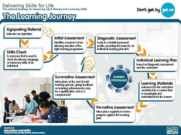 Learning_Journey_Pge_1.jpg