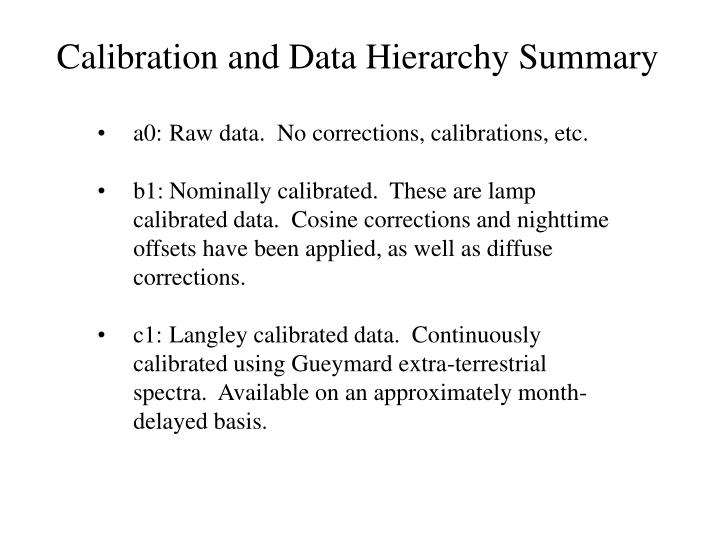 Calibration and Data Hierarchy Summary