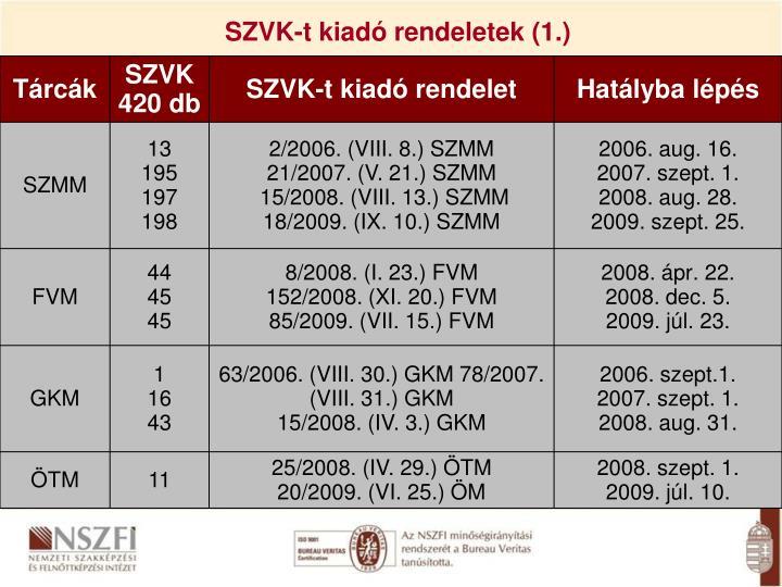 SZVK-t kiadó rendeletek (1.)