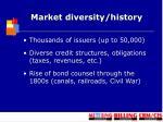 market diversity history
