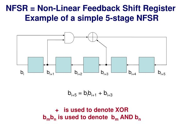 linear feedback shift registers essay Cs 355 fall 2005 / lecture 10 2 linear feedback shift register (lfsr) •example: 1 0 0 0 ⊕ •starting with 1000, the output stream is -1000 1001 1010 1111 000.