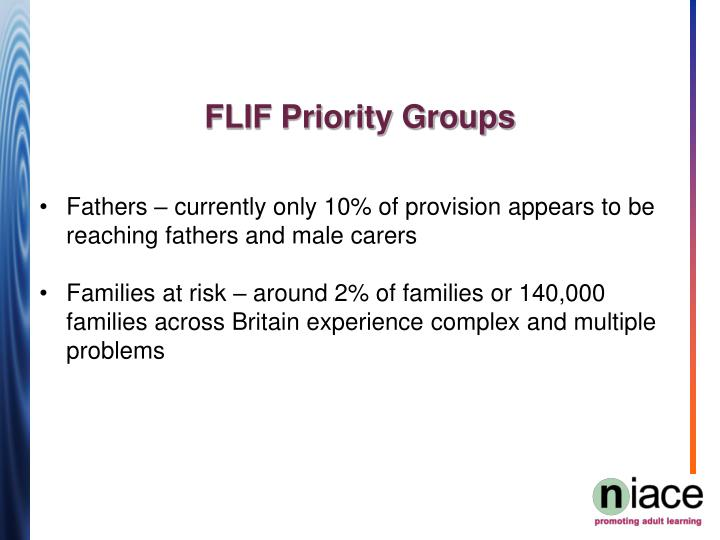 FLIF Priority Groups