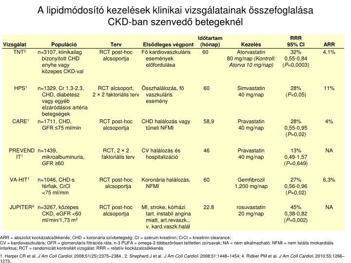 A lipidmódosító kezelések klinikai vizsgálatainak összefoglalása