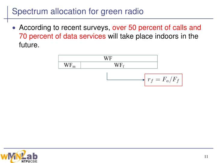 Spectrum allocation for green radio