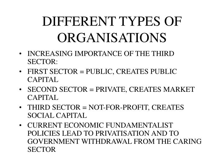 types of organisations Suicide prevention organisations, programs and services currently operating in  australia  organisation type non-governmental (ngo).
