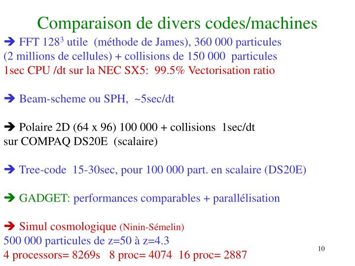 Comparaison de divers codes/machines
