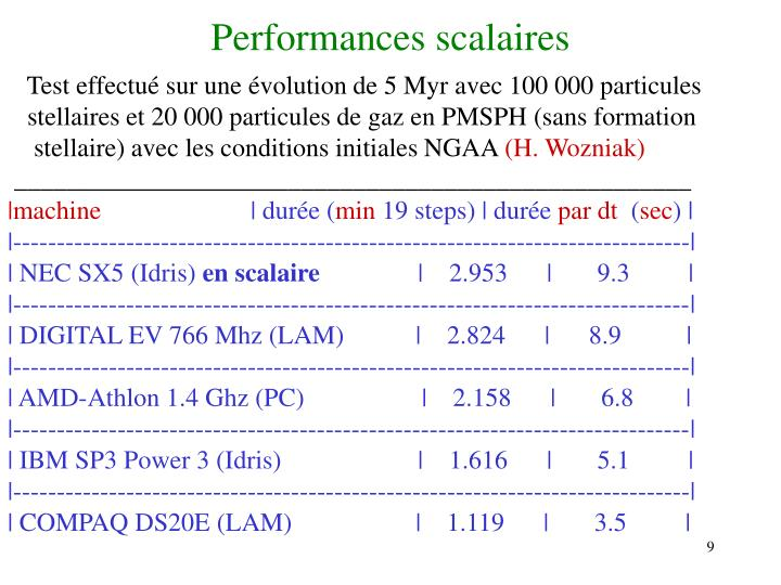Performances scalaires