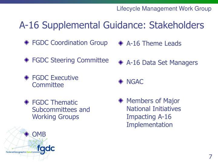 FGDC Coordination Group