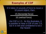 examples of cof2