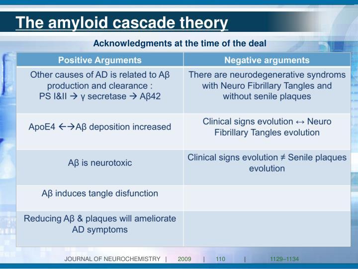 The amyloid cascade theory