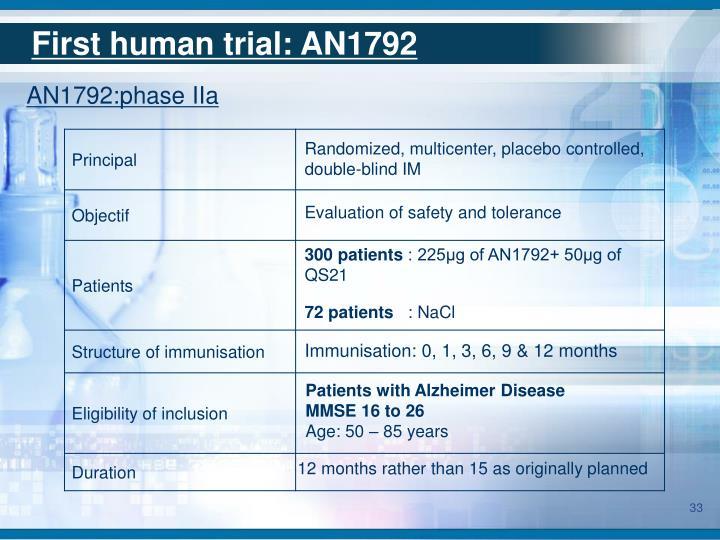 First human trial: AN1792