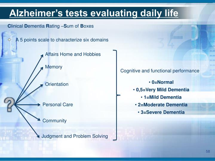 Alzheimer's tests evaluating daily life