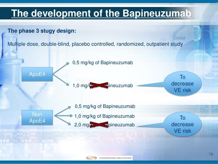 The development of the Bapineuzumab