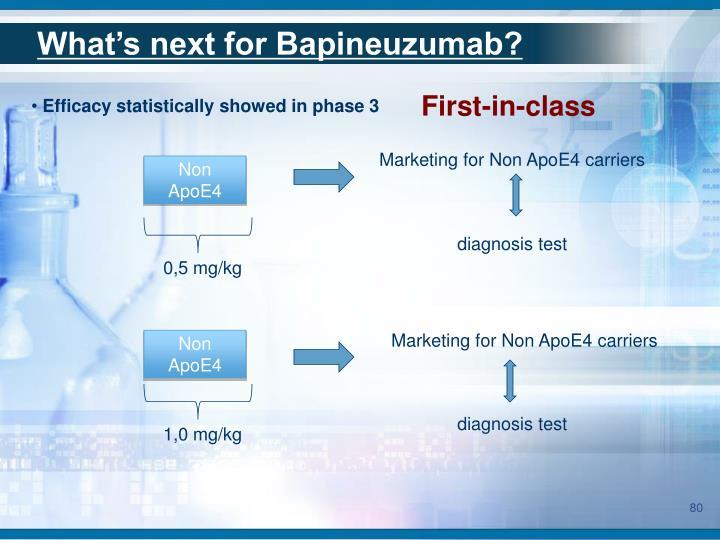 What's next for Bapineuzumab?