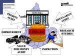 audit commission1