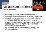 our governance tools driving improvement2