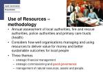 use of resources methodology