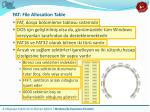 fat file allocation table