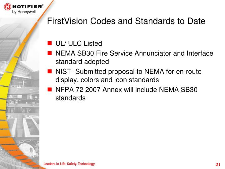 FirstVision Codes and Standards to Date
