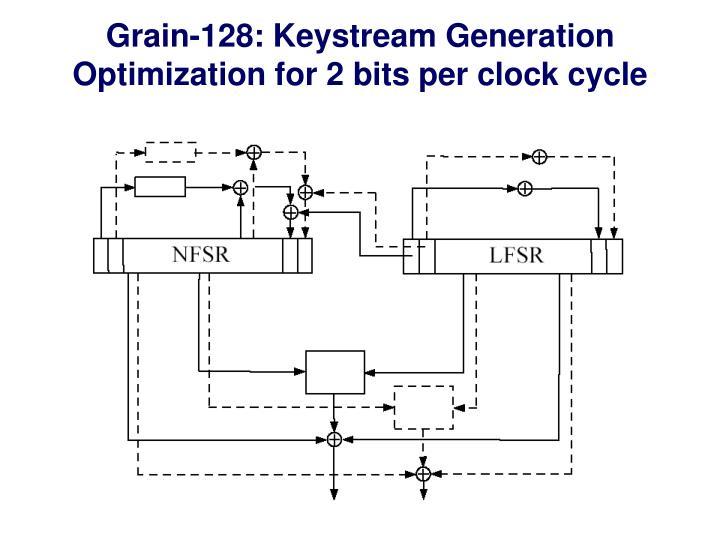 Grain-128: Keystream Generation